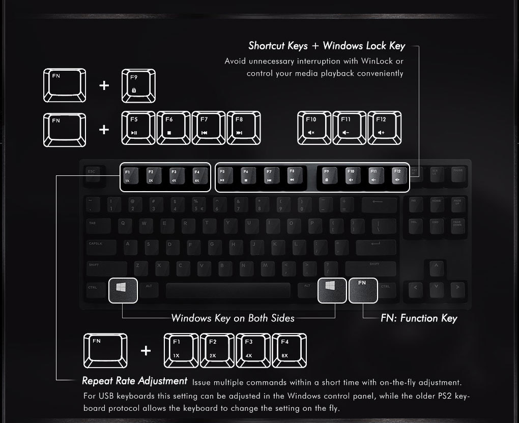 CM Novatouch TKL UK review – The Keyboard Company