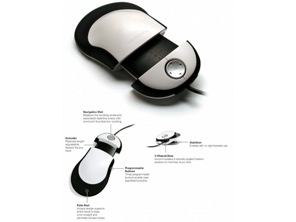 Switch mouse ergonomic and adjustable, picture 1
