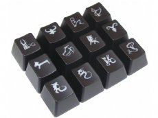Cherry MX Chinese Astrology Animal Sign Keycap Set
