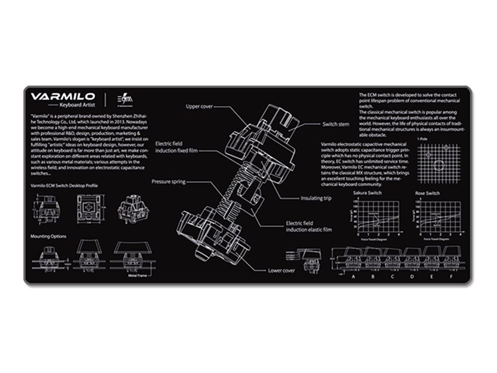 Varmilo EC Switch Desk Mat Extra Large