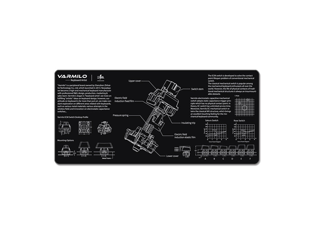 Varmilo EC Switch Desk Mat Large