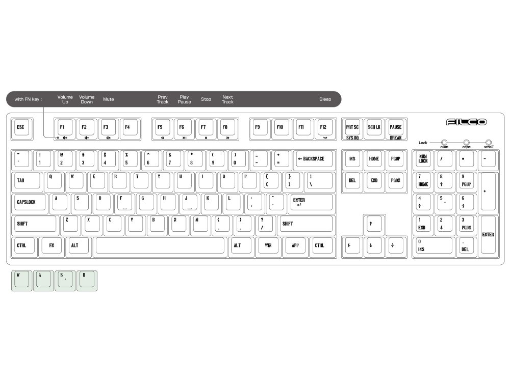 Filco Majestouch 2 Camouflage-R, NKR, Tactile Action, USA Keyboard