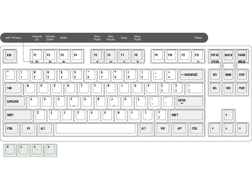 Filco Majestouch 2 Camouflage-R, Tenkeyless, NKR, Tactile Action, USA Keyboard, picture 15