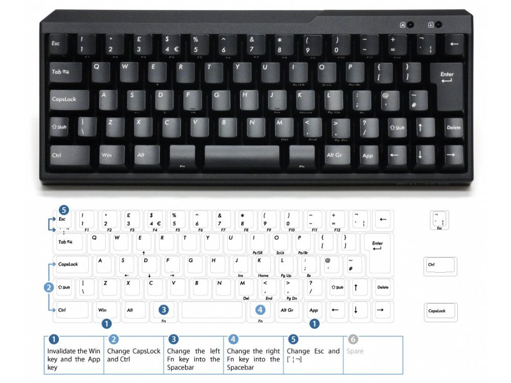 UK Majestouch MINILA 68 key Click Action Keyboard