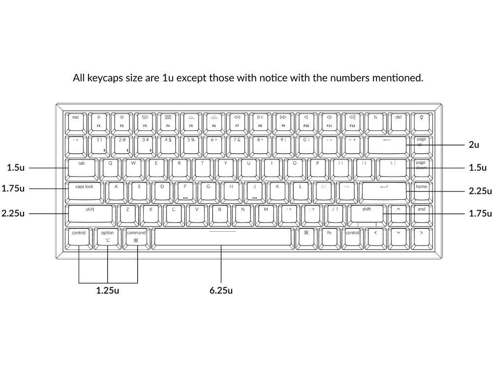 K2 USA Keycap Keyset