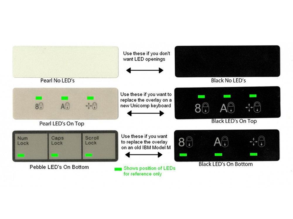 Unicomp & Model M Blanking LED Cover Black